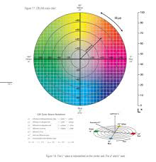 Lab Chart Lab Color Space And Values X Rite Color Blog