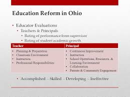 reform education essay example education reform essay example education reform essays 5098898 exampleessays com 1673059