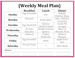 Planned Meals For A Week 10 Ways To Control Your Cravings For Junk Foods Alivebynature