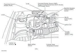mazda engine diagram 6 engine diagram pleasant 3 wiring harness mazda engine diagram 6 engine diagram pleasant 3 wiring harness diagram wiring diagram site of 1996 mazda b2300 engine diagram