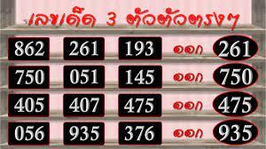 เลขเด็ด เลขเด็ด หวย@เลขสัญญาณ 3 ตัวตัวตรงๆ งวดวันที่ 01 ตุลาคม 2564 –  News24store.com