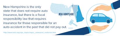 nationwide car insurance naic number raipurnews