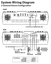 how to wire a 5 channel amp diagram canopi wiring diagram collection 8 Channel Amp Wiring Diagram how to wire a 5 channel amp diagram canopi