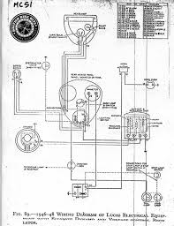triumph wiring diagram wiring diagrams wiring diagram triumph bonneville t100 schematics and