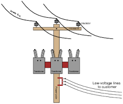 00424x01 png 3 Phase Transformer Wiring is connecting three single phase transformers in a y(primary) y(secondary) configuration, for power service to a business draw the connecting wires 3 phase transformer wiring diagrams