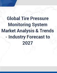 Dill Tpms Application Chart 2018 Global Tire Pressure Monitoring System Market Analysis Trends Industry Forecast To 2027