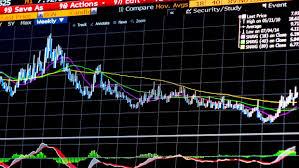 Ltc Properties Inc Stock Market Business News Market