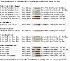 Nylon Bead Cord Size Comparison Exact Nymo Nylon Beading