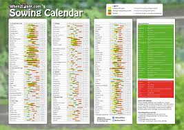 12 Fresh Seed Planting Chart Collection Percorsi Emotivi Com