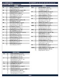 Georgia Southern Depth Chart Look Auburn Releases 2017 Depth Chart Before Opener Against