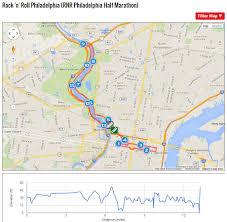 2014 Philadelphia Rock N Roll Half Marathon Race Recap