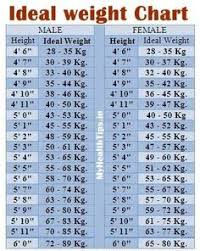 12 Best Hight And Weight Images In 2019 How To Grow Taller