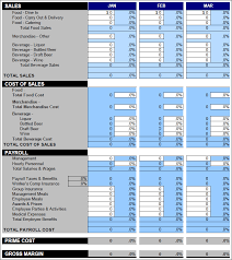 Restaurant Budget Template Annual Restaurant Budget Worksheets Monthly Version