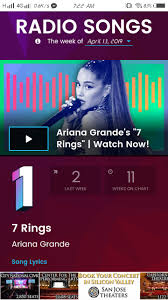 Charts Discussion 7 Rings Tops Bb Radio Songs Charts Atrl