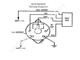 cushman wiring diagram meter maids wiring diagram libraries cushman wiring diagram wiring diagramscushman golf cart manual golf cart golf cart customs cushman gas golf