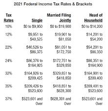 federal ine tax rates brackets