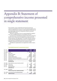 Watsons Example Consolidated Financial Statements 2012_en Page