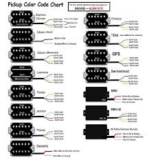 fender strat wiring diagram 2 humbucker 5 way switch on fender Ibanez 5 Way Switch Diagram fender strat wiring diagram 2 humbucker 5 way switch 16 5 way super switch fender strat input jack wiring diagram ibanez 5 way switch wiring