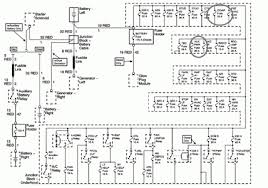2006 chevrolet trailblazer ls fuse box diagram fixya within 2005 Chevy Trailblazer Fuse Box Diagram 2006 chevrolet trailblazer ls fuse box diagram fixya within 2005 chevy trailblazer fuse box diagram 2002 chevy trailblazer fuse box diagram