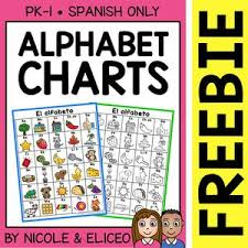 Spanish Alphabet Chart Pdf Free Spanish Alphabet Charts Letters And Sounds Nicole And
