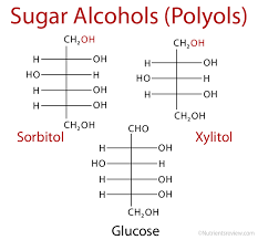 Sugar Alcohol Chart Sugar Alcohol Definition Side Effects Use In Diabetes Ibs