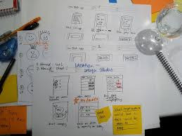 Creative Thinking Techniques Design Understand The Elements And Thinking Modes That Create