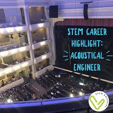 Acoustical Engineering Acoustical Engineering Is The Branch Of Engineering Dealing With