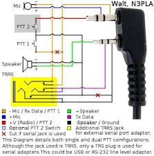 technical section miklor walt n3pla took the diagram to the next level and added the dual ptt and a trrs jack great job walt