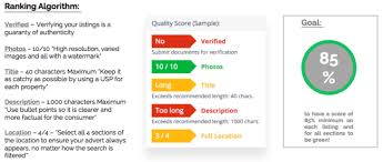 Quality Points Chart How To Create A Top Listing Propertyfinder Ae Blog