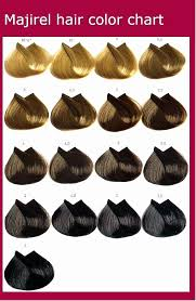 Colour Shades Hair Online Charts Collection