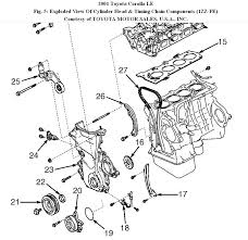 2001 toyota corolla engine diagram timing chain diagram how to replace a timing chain timing