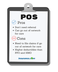 Johnkwan / shutterstock insurance policyholders pay fees called premiums. Hmo Vs Ppo Vs Other Plans What S The Difference Insurance Com