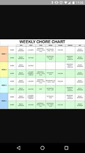 Household Chore Chart For Couples Pin On Organize My Home