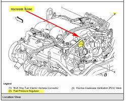 2001 grand am engine diagram wiring diagrams best 2000 grand prix engine diagram wiring diagram data 2003 pontiac grand prix engine diagram 2001 grand am engine diagram
