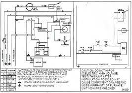 suburban furnace control module board wiring kit 520832 gas furnace wiring diagram at Furnace Circuit Board Wiring Diagram