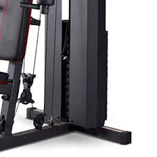 Best Home Gym Systems Reviews 2019 And Comparison Chart