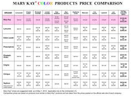 Mary Kay Fragrance Comparison Chart Xbox Future