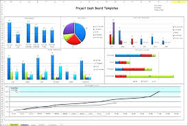 Dashboard Excel Template To Luxury Project Status Report Templates