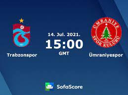 Trabzonspor - Ümraniyespor Live ticker, H2H und Aufstellungen  