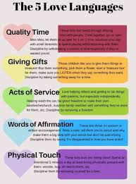 Five Love Languages Chart How Knowing Love Languages Changed My Relationship