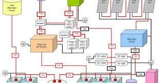 gfci wiring diagram for 2009 cardinal rv wiring diagram blog forest river rv wiring diagrams nilza net