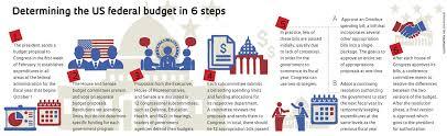 Bills Passed By Congress Per Year Balance In The Legislature Revista Pesquisa Fapesp