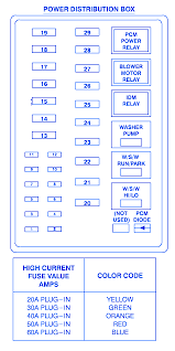 ford f fuse panel diagram image ford f 350 lariat diesel 2003 power distribution fuse box block on 2003 ford f350 fuse