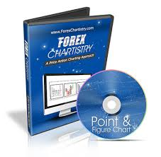 Free Point And Figure Charting On Mt 4 Forex Chartistry