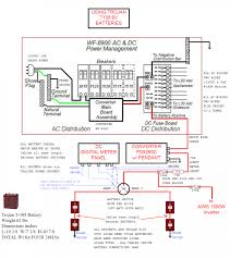 rv wiring diagram converter example images 64876 linkinx com medium size of wiring diagrams rv wiring diagram converter simple pics rv wiring diagram converter