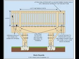 exterior stair code requirements. deck stair railing height requirements~deck code - youtube exterior requirements t