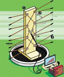 watch television for diy digital tv antenna cable bills busting the budget you be missing out on tv using scrap wire stock lumber build a slick homemade antenna and stay tuned