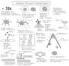 general systems theory by r gregory systems theory diagram 11