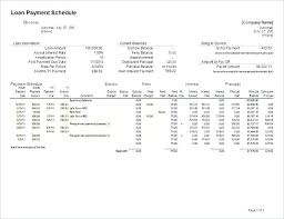 Free Amortization Schedule Excel Mortgage Loan Template Format