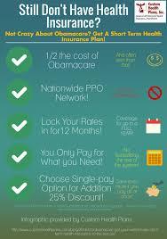 Short Term Health Insurance Custom Health Plans